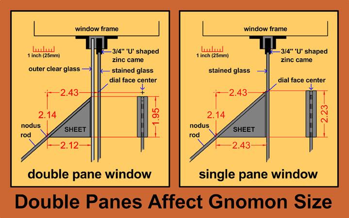 Window Panes Buy Replacement Double Pane Window Glass